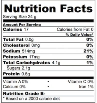 Teriyaki Sauce Nutrition Information